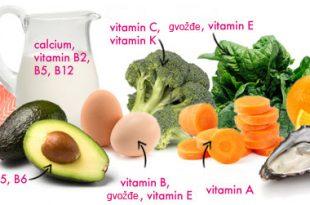 zimske-potrebe-vitamina