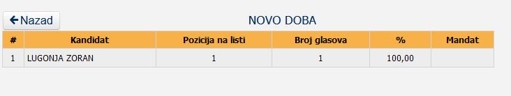 18 Screenshot_2020-12-05 Centralna izborna komisija BiH - Lokalni izbori 2020 godine - Utvrđeni rezultati - OV SO GV SG SD - V[...]